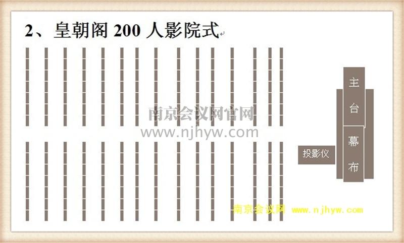 皇朝阁200人影院式